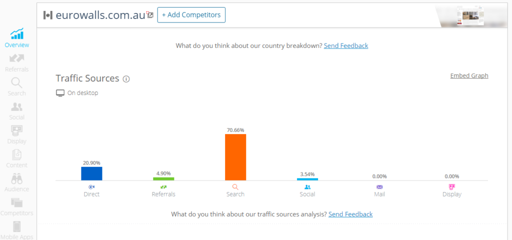 Results from SimilarWeb