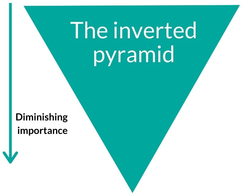 The inverted pyramid method of storytelling